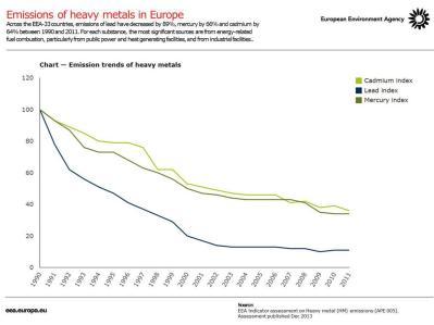 EEA info graphic