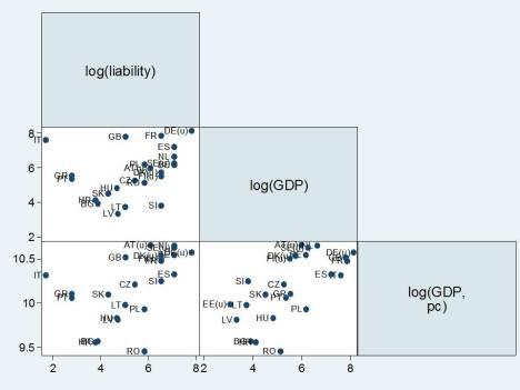 liab_GDP